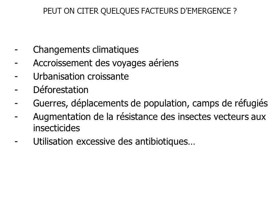 PEUT ON CITER QUELQUES FACTEURS DEMERGENCE ? -Changements climatiques -Accroissement des voyages aériens -Urbanisation croissante -Déforestation -Guer