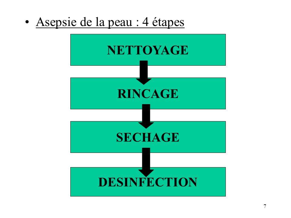 7 Asepsie de la peau : 4 étapes NETTOYAGE RINCAGE SECHAGE DESINFECTION