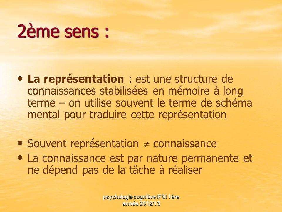 psychologie cognitive IFSI 1ère année 2012/13 2ème sens : La représentation : est une structure de connaissances stabilisées en mémoire à long terme –