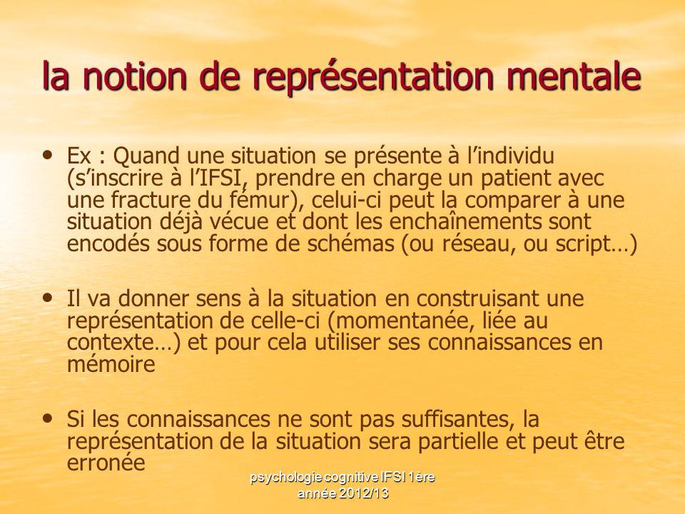 psychologie cognitive IFSI 1ère année 2012/13 la notion de représentation mentale Ex : Quand une situation se présente à lindividu (sinscrire à lIFSI,