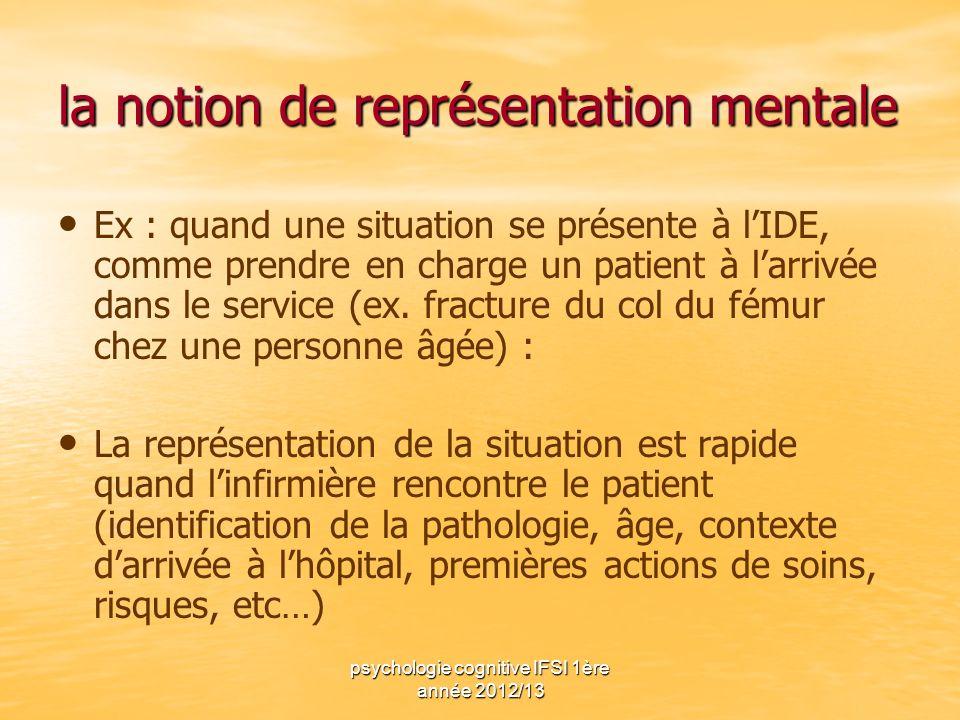 psychologie cognitive IFSI 1ère année 2012/13 la notion de représentation mentale Ex : quand une situation se présente à lIDE, comme prendre en charge
