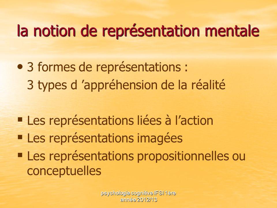 psychologie cognitive IFSI 1ère année 2012/13 la notion de représentation mentale 3 formes de représentations : 3 types d appréhension de la réalité L