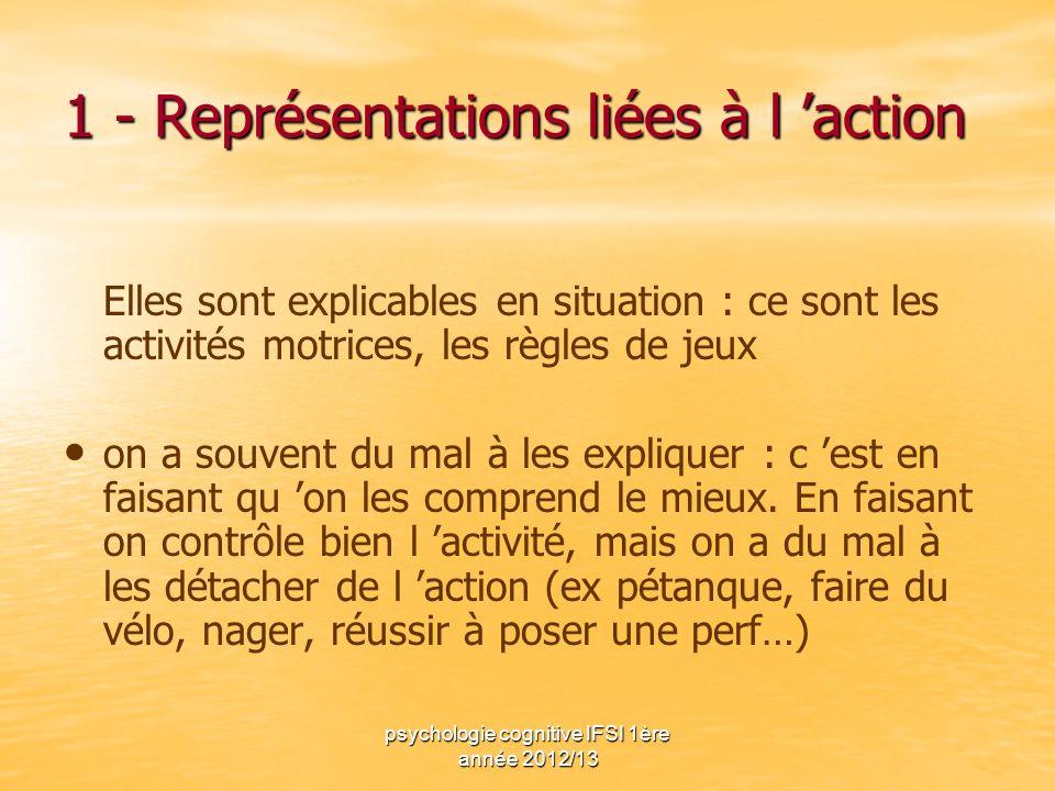 psychologie cognitive IFSI 1ère année 2012/13 1 - Représentations liées à l action Elles sont explicables en situation : ce sont les activités motrice