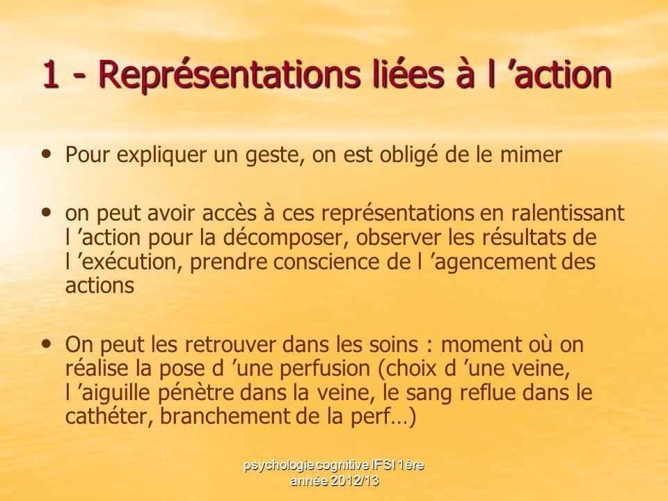 psychologie cognitive IFSI 1ère année 2012/13 1 - Représentations liées à l action Pour expliquer un geste, on est obligé de le mimer on peut avoir ac