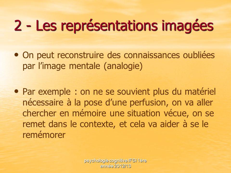 psychologie cognitive IFSI 1ère année 2012/13 2 - Les représentations imagées On peut reconstruire des connaissances oubliées par limage mentale (anal