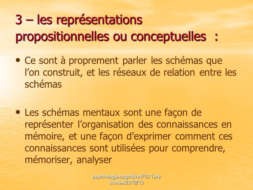 psychologie cognitive IFSI 1ère année 2012/13 3 – les représentations propositionnelles ou conceptuelles : Ce sont à proprement parler les schémas que
