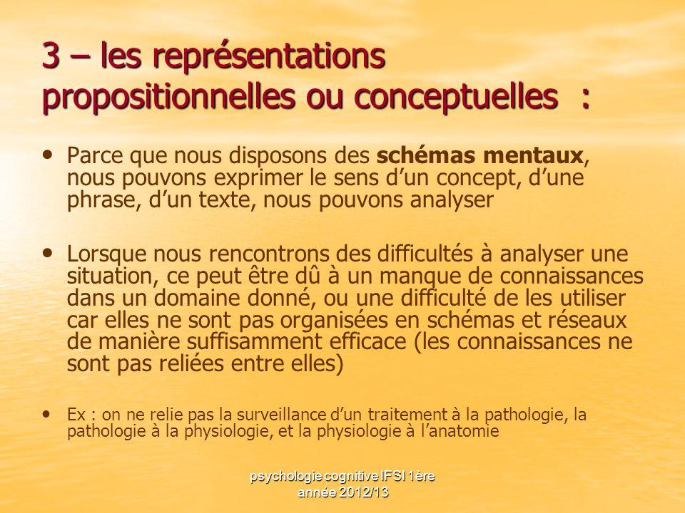 psychologie cognitive IFSI 1ère année 2012/13 3 – les représentations propositionnelles ou conceptuelles : Parce que nous disposons des schémas mentau