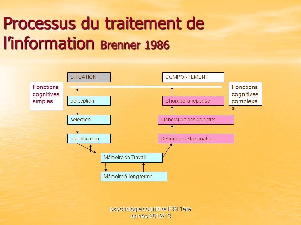 psychologie cognitive IFSI 1ère année 2012/13 identification sélection SITUATION perception Définition de la situation Elaboration des objectifs COMPO