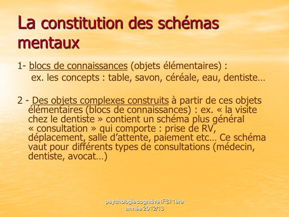 psychologie cognitive IFSI 1ère année 2012/13 La constitution des schémas mentaux 1- blocs de connaissances (objets élémentaires) : ex. les concepts :