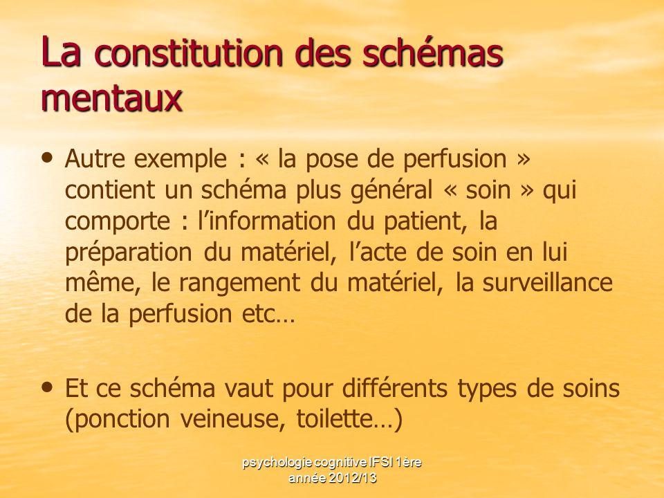 psychologie cognitive IFSI 1ère année 2012/13 La constitution des schémas mentaux Autre exemple : « la pose de perfusion » contient un schéma plus gén