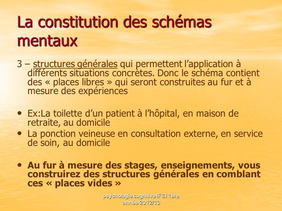 psychologie cognitive IFSI 1ère année 2012/13 La constitution des schémas mentaux 3 – structures générales qui permettent lapplication à différents si