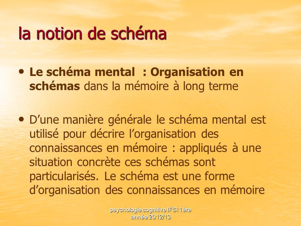 psychologie cognitive IFSI 1ère année 2012/13 la notion de schéma Le schéma mental : Organisation en schémas dans la mémoire à long terme Dune manière