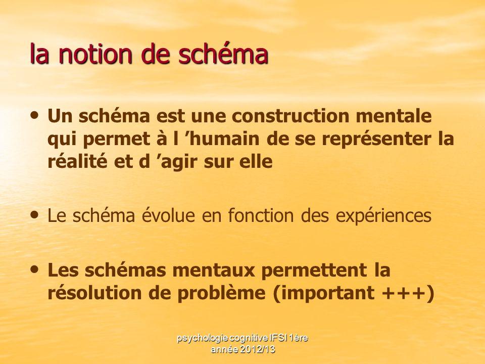 psychologie cognitive IFSI 1ère année 2012/13 la notion de schéma Un schéma est une construction mentale qui permet à l humain de se représenter la ré