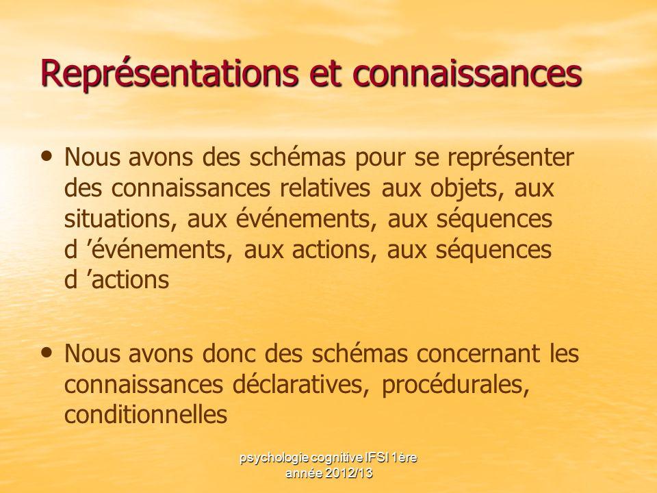 psychologie cognitive IFSI 1ère année 2012/13 Représentations et connaissances Nous avons des schémas pour se représenter des connaissances relatives