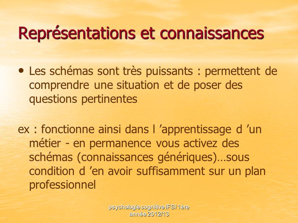 psychologie cognitive IFSI 1ère année 2012/13 Représentations et connaissances Les schémas sont très puissants : permettent de comprendre une situatio