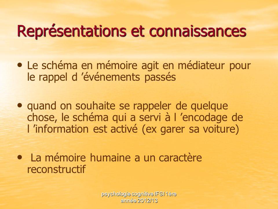 psychologie cognitive IFSI 1ère année 2012/13 Représentations et connaissances Le schéma en mémoire agit en médiateur pour le rappel d événements pass