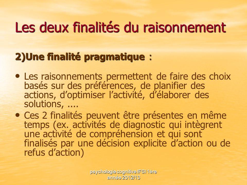 psychologie cognitive IFSI 1ère année 2012/13 Les deux finalités du raisonnement 2)Une finalité pragmatique : Les raisonnements permettent de faire de