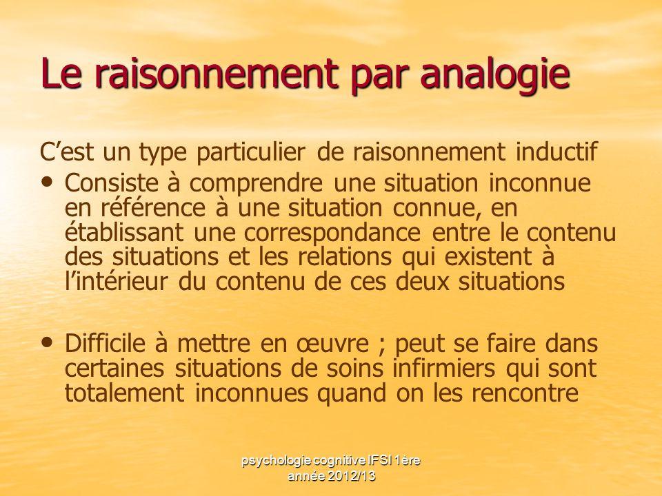 psychologie cognitive IFSI 1ère année 2012/13 Le raisonnement par analogie Cest un type particulier de raisonnement inductif Consiste à comprendre une
