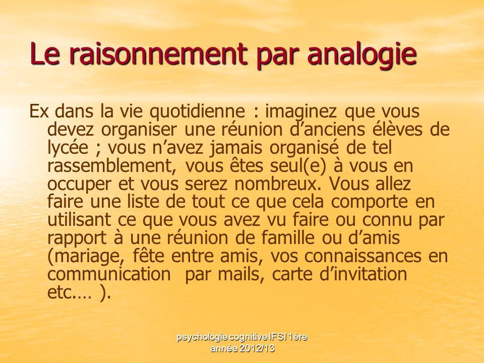 psychologie cognitive IFSI 1ère année 2012/13 Le raisonnement par analogie Ex dans la vie quotidienne : imaginez que vous devez organiser une réunion