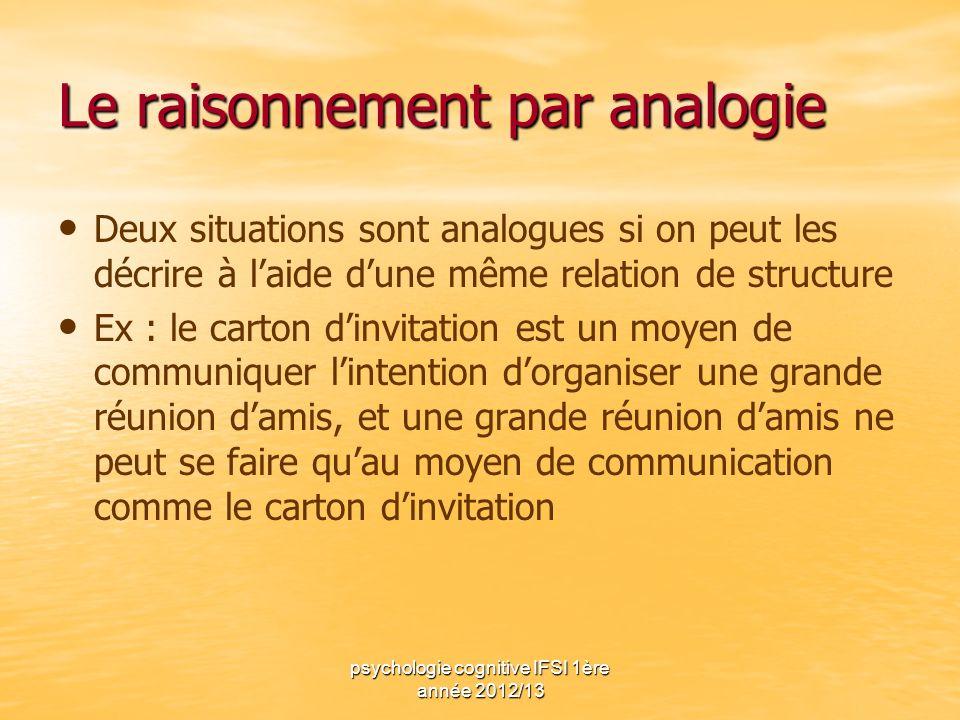 psychologie cognitive IFSI 1ère année 2012/13 Le raisonnement par analogie Deux situations sont analogues si on peut les décrire à laide dune même rel