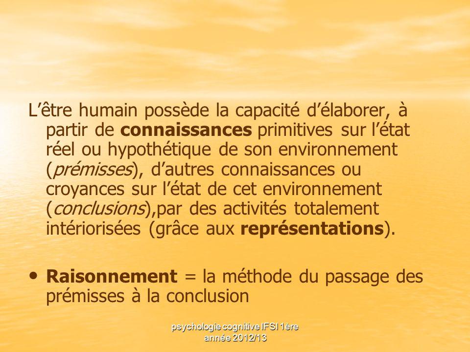 psychologie cognitive IFSI 1ère année 2012/13 Lêtre humain possède la capacité délaborer, à partir de connaissances primitives sur létat réel ou hypot