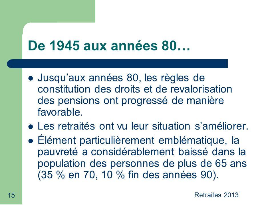15 De 1945 aux années 80… Jusquaux années 80, les règles de constitution des droits et de revalorisation des pensions ont progressé de manière favorable.