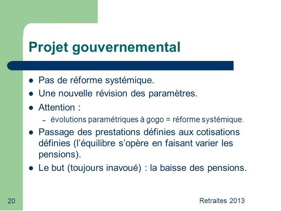 20 Projet gouvernemental Pas de réforme systémique.