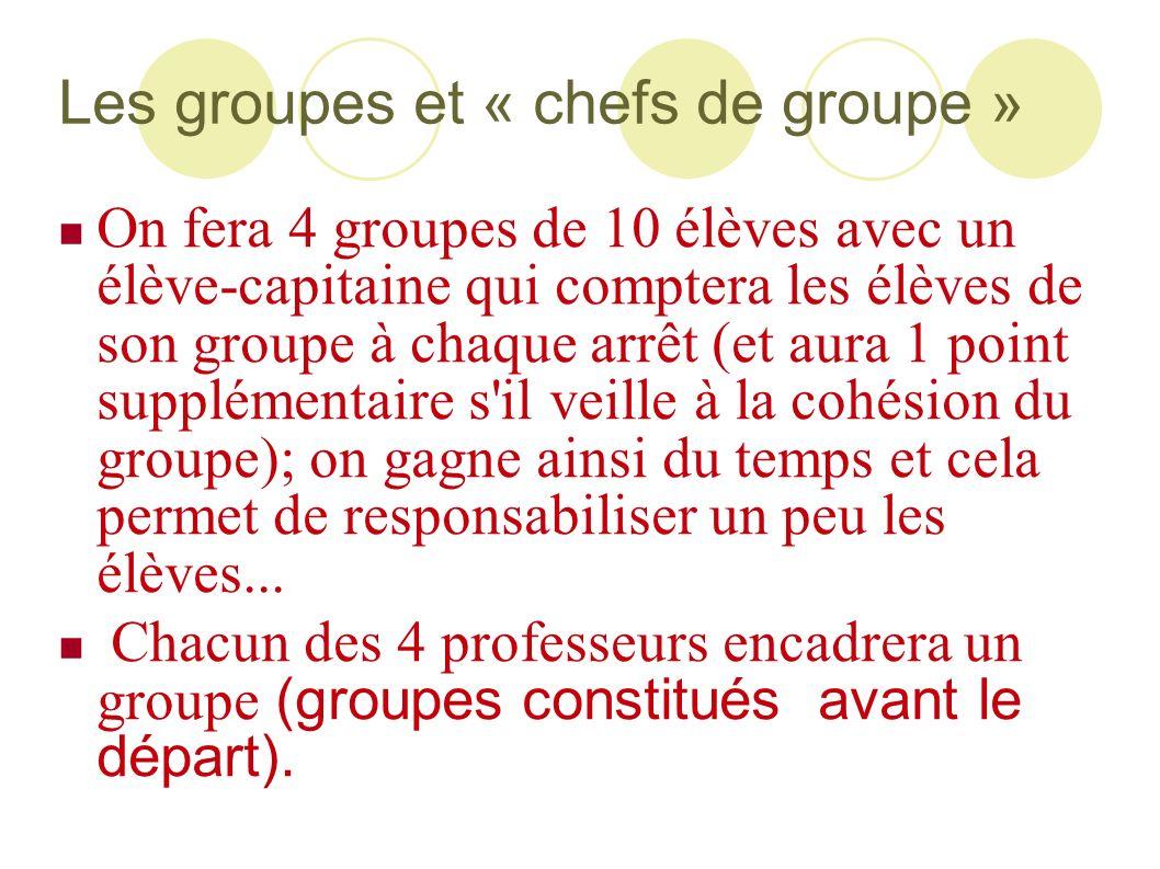 Les groupes et « chefs de groupe » On fera 4 groupes de 10 élèves avec un élève-capitaine qui comptera les élèves de son groupe à chaque arrêt (et aur
