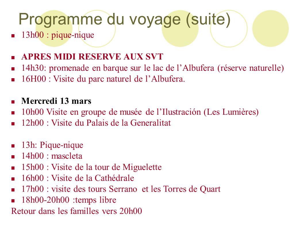 Programme du voyage (suite) 13h00 : pique-nique APRES MIDI RESERVE AUX SVT 14h30: promenade en barque sur le lac de lAlbufera (réserve naturelle) 16H0