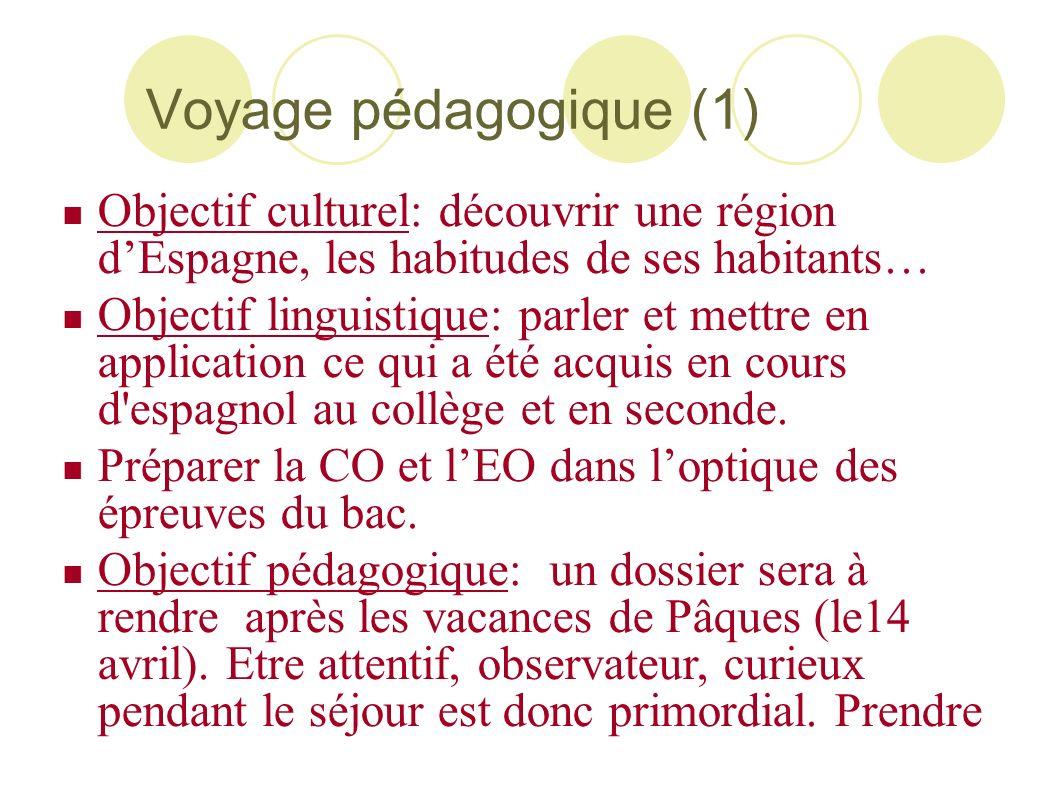 Voyage pédagogique (1) Objectif culturel: découvrir une région dEspagne, les habitudes de ses habitants… Objectif linguistique: parler et mettre en ap