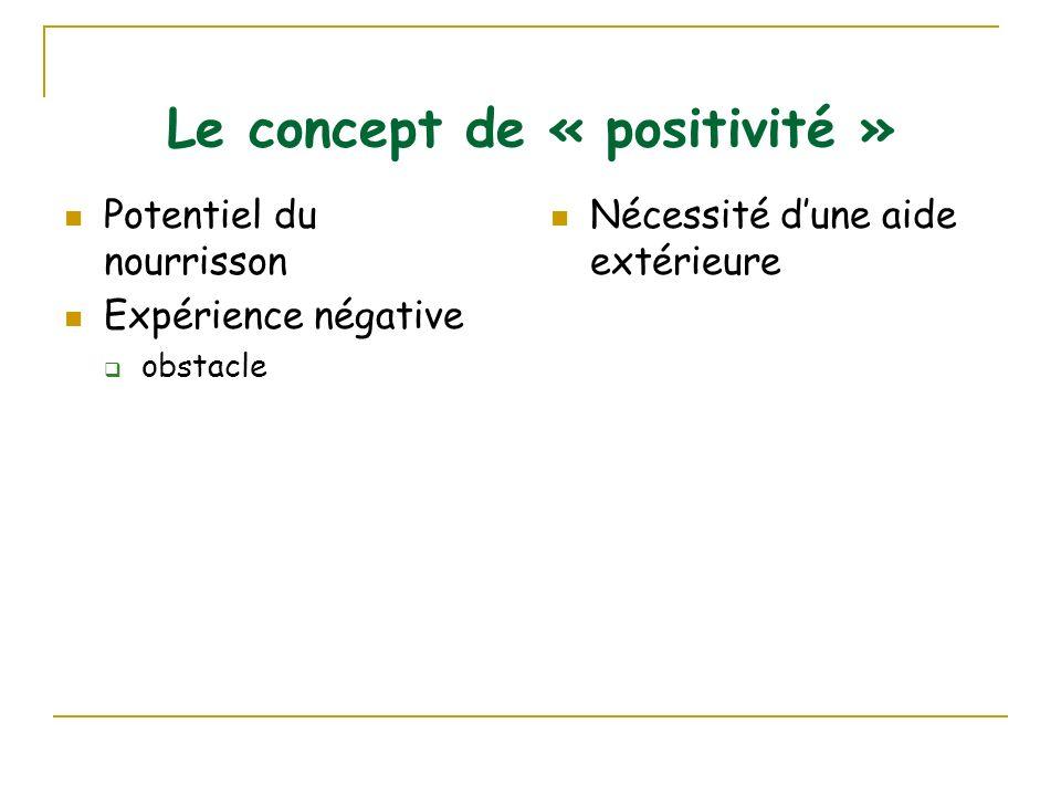 Le concept de « positivité » Potentiel du nourrisson Expérience négative obstacle Nécessité dune aide extérieure