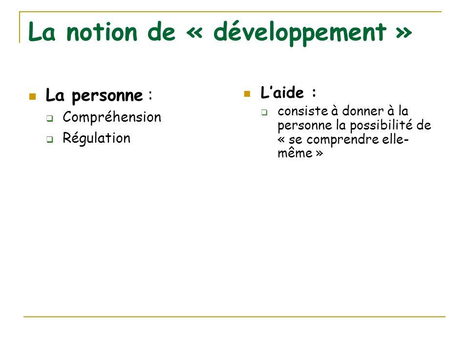 La notion de « développement » La personne : Compréhension Régulation Laide : consiste à donner à la personne la possibilité de « se comprendre elle-
