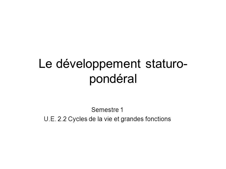 Le développement staturo- pondéral Semestre 1 U.E. 2.2 Cycles de la vie et grandes fonctions