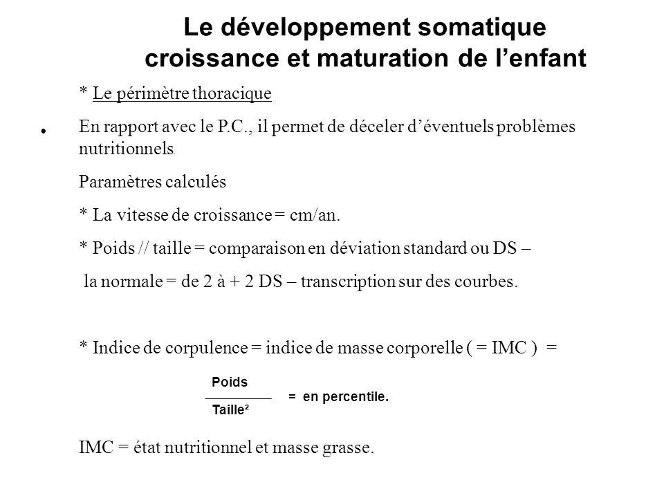 Le développement somatique croissance et maturation de lenfant * Le périmètre thoracique En rapport avec le P.C., il permet de déceler déventuels prob
