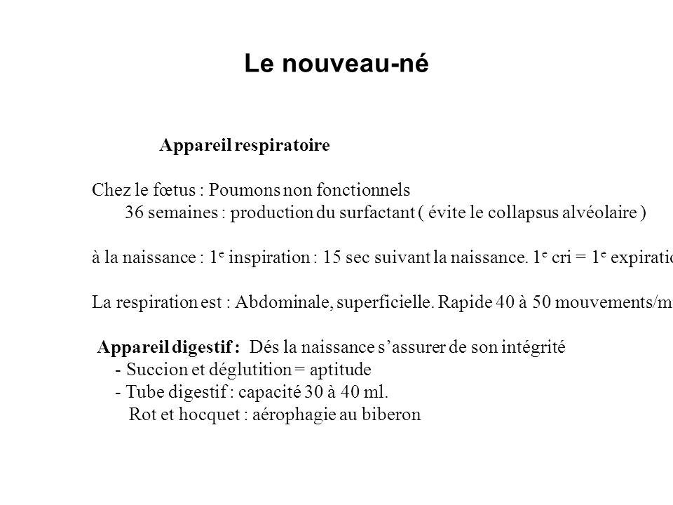 Appareil respiratoire Chez le fœtus : Poumons non fonctionnels 36 semaines : production du surfactant ( évite le collapsus alvéolaire ) à la naissance