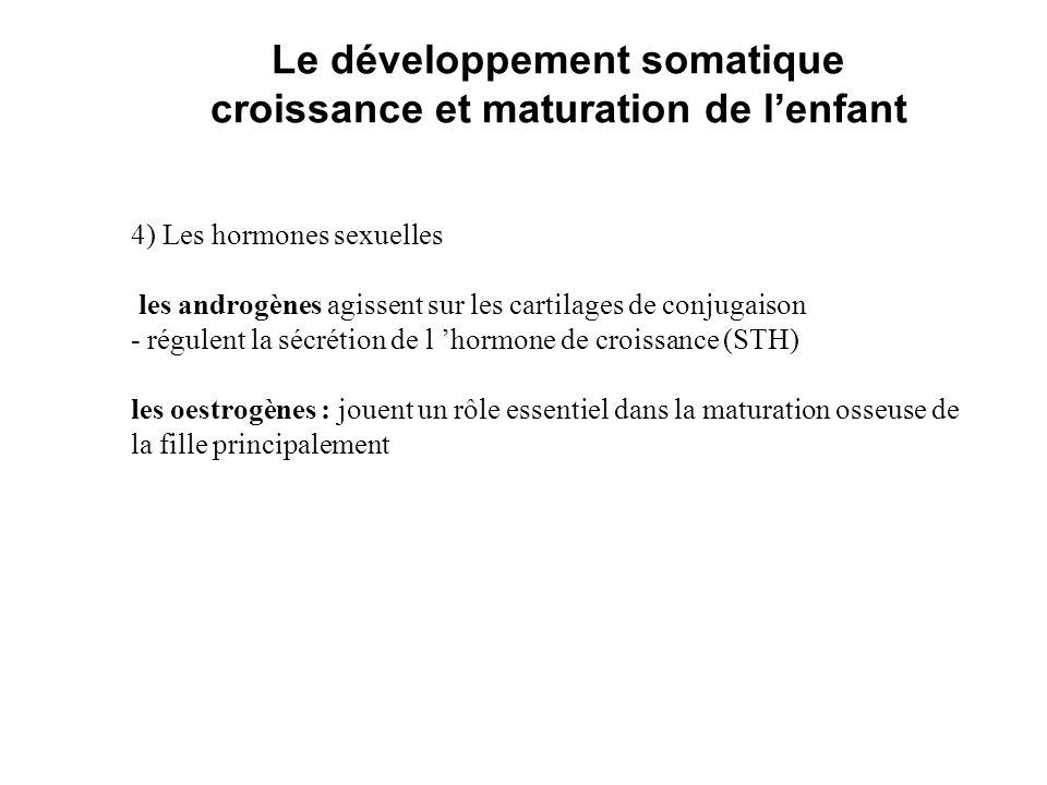 4) Les hormones sexuelles les androgènes agissent sur les cartilages de conjugaison - régulent la sécrétion de l hormone de croissance (STH) les oestr