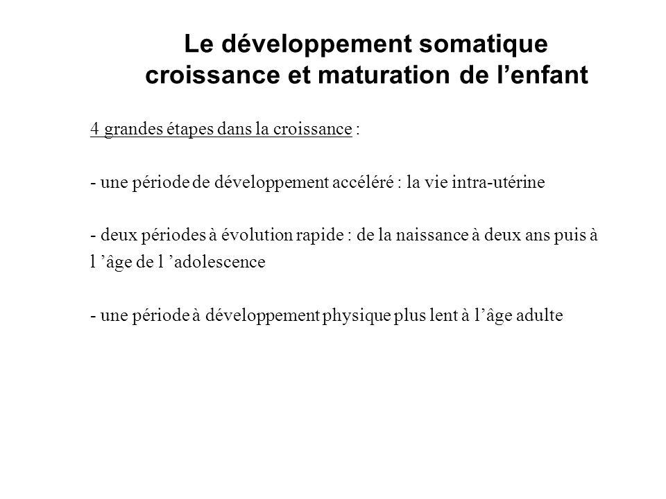 Le développement somatique croissance et maturation de lenfant 4 grandes étapes dans la croissance : - une période de développement accéléré : la vie