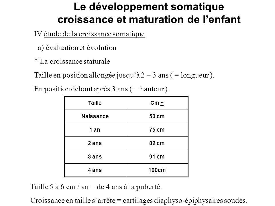 Le développement somatique croissance et maturation de lenfant IV étude de la croissance somatique a) évaluation et évolution * La croissance statural