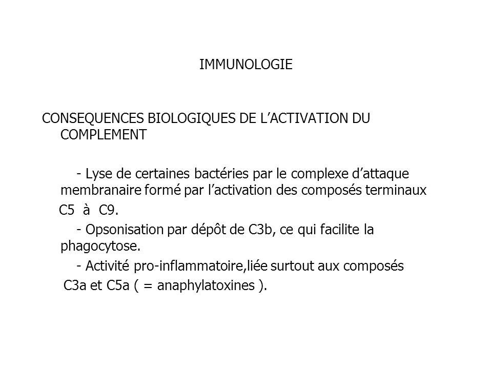 IMMUNOLOGIE CONSEQUENCES BIOLOGIQUES DE LACTIVATION DU COMPLEMENT - Lyse de certaines bactéries par le complexe dattaque membranaire formé par lactiva