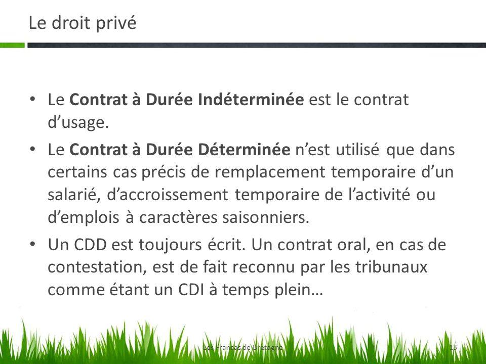 Le droit privé Les Francas de Bretagne13 Le Contrat à Durée Indéterminée est le contrat dusage. Le Contrat à Durée Déterminée nest utilisé que dans ce