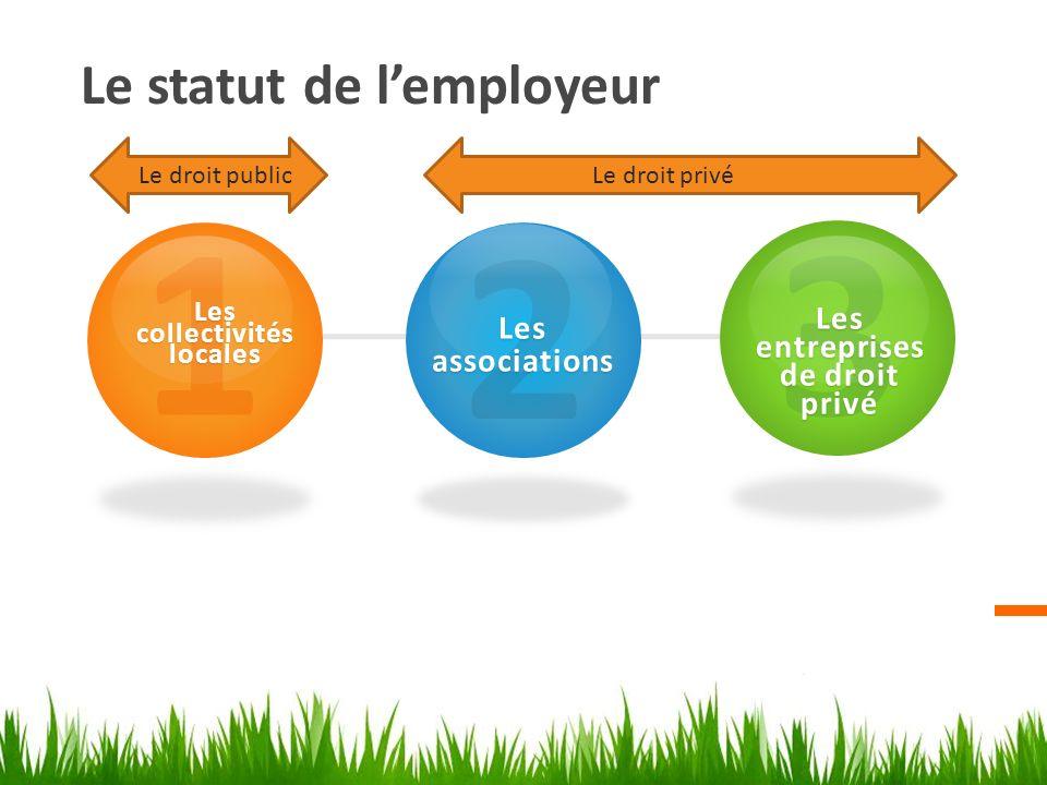 Le droit privé Les Francas de Bretagne13 Le Contrat à Durée Indéterminée est le contrat dusage.