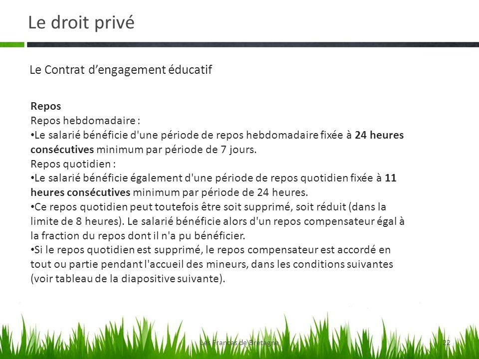 Le droit privé Les Francas de Bretagne22 Le Contrat dengagement éducatif Repos Repos hebdomadaire : Le salarié bénéficie d une période de repos hebdomadaire fixée à 24 heures consécutives minimum par période de 7 jours.