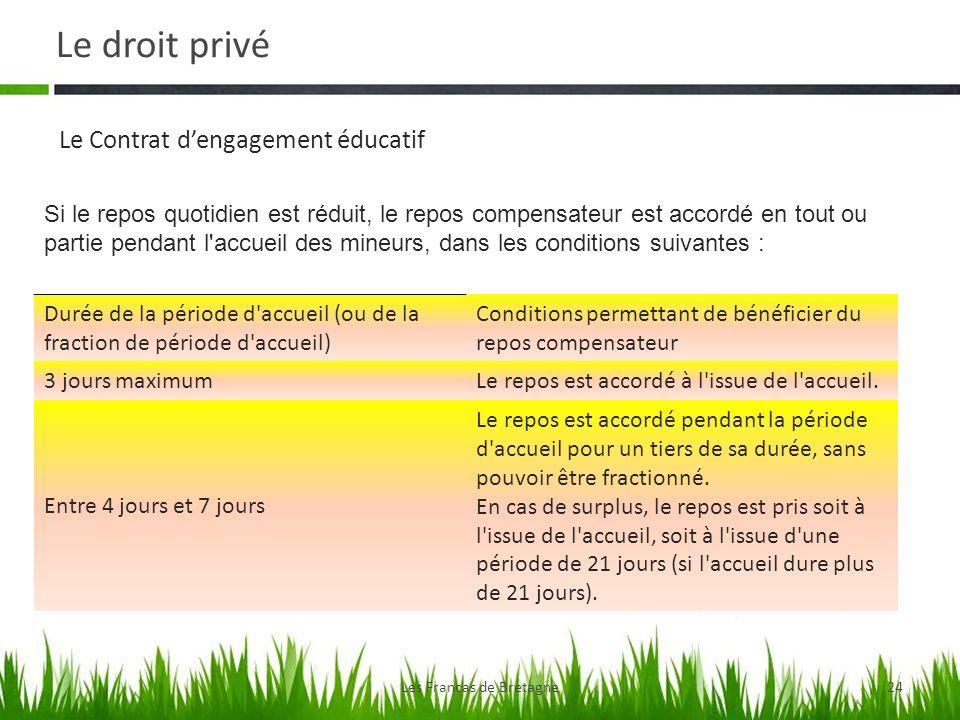 Le droit privé Les Francas de Bretagne24 Le Contrat dengagement éducatif Durée de la période d'accueil (ou de la fraction de période d'accueil) Condit