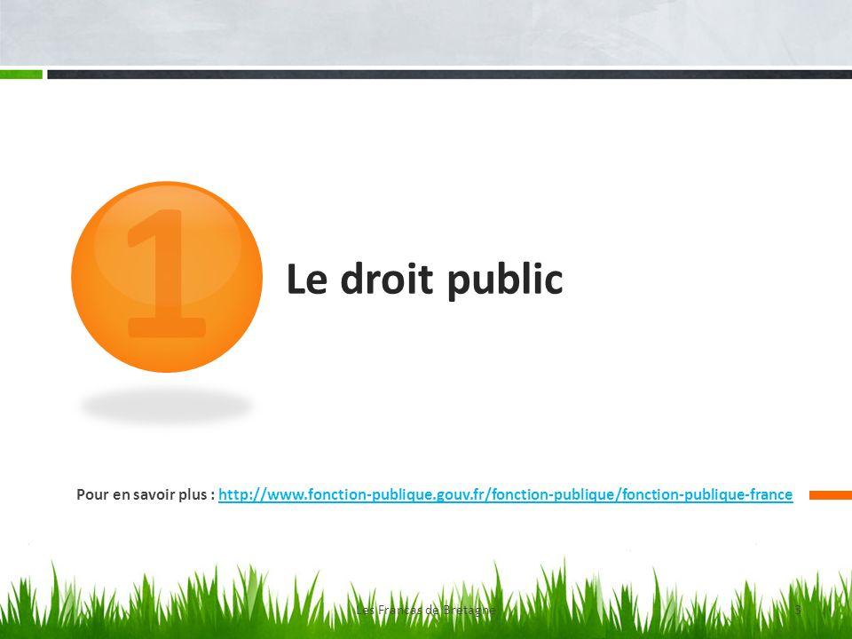Le droit public Pour en savoir plus : http://www.fonction-publique.gouv.fr/fonction-publique/fonction-publique-francehttp://www.fonction-publique.gouv