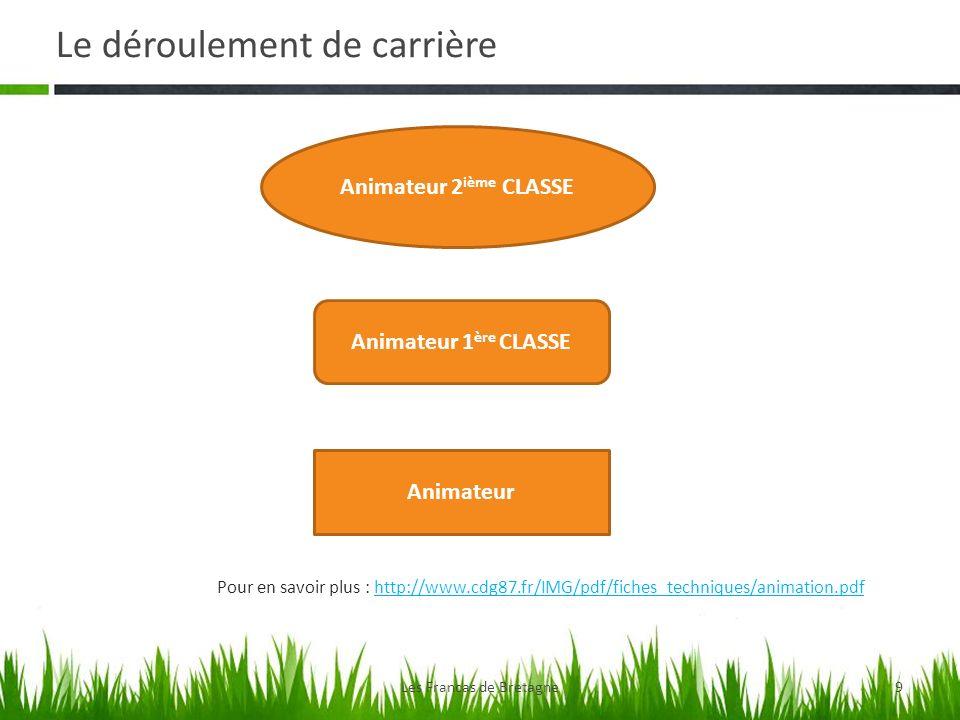 Le déroulement de carrière Les Francas de Bretagne9 Animateur Animateur 1 ère CLASSE Animateur 2 ième CLASSE Pour en savoir plus : http://www.cdg87.fr/IMG/pdf/fiches_techniques/animation.pdfhttp://www.cdg87.fr/IMG/pdf/fiches_techniques/animation.pdf