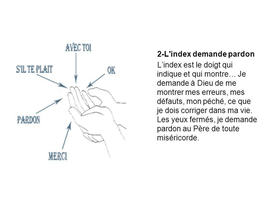2-L'index demande pardon Lindex est le doigt qui indique et qui montre… Je demande à Dieu de me montrer mes erreurs, mes défauts, mon péché, ce que je