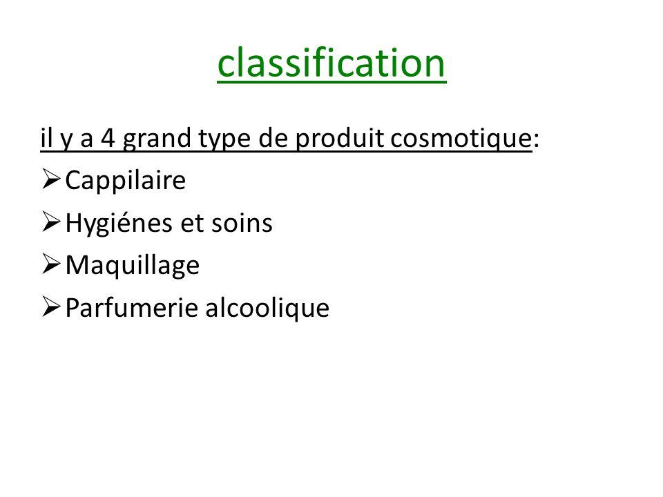 classification il y a 4 grand type de produit cosmotique: Cappilaire Hygiénes et soins Maquillage Parfumerie alcoolique