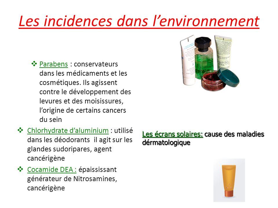 Les incidences dans lenvironnement Parabens : conservateurs dans les médicaments et les cosmétiques. Ils agissent contre le développement des levures