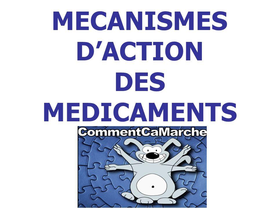 MECANISMES DACTION DES MEDICAMENTS