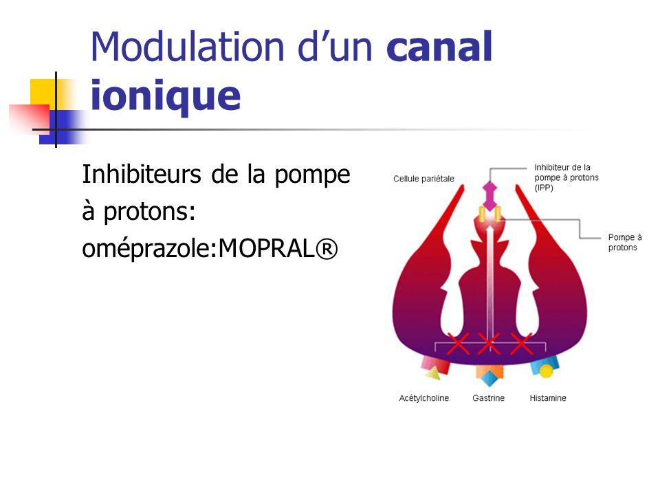 Modulation dun canal ionique Inhibiteurs de la pompe à protons: oméprazole:MOPRAL®
